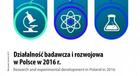Research and development activity in Poland in 2016